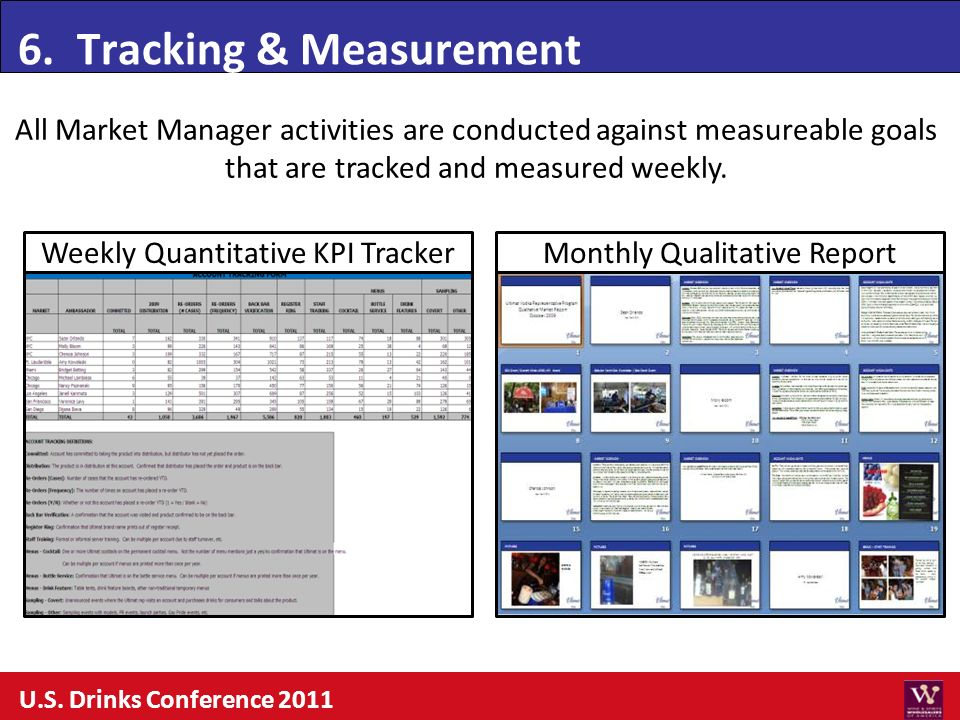 6. Tracking & Measurement
