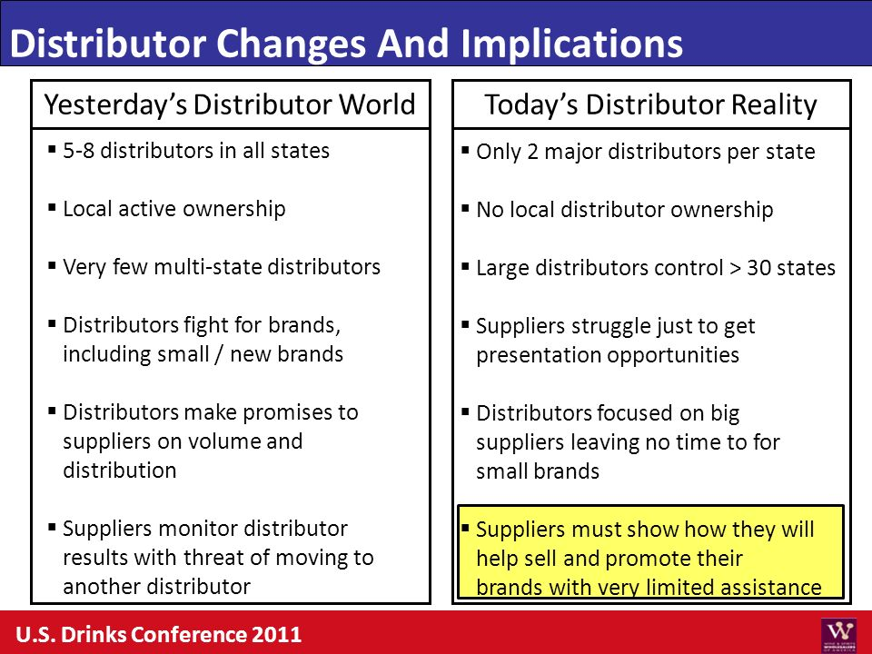 Distributor Changes And Implications