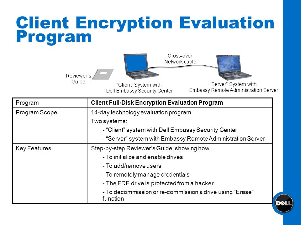 Client Encryption Evaluation Program