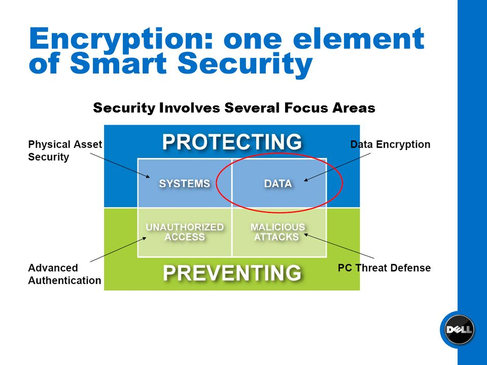 Encryption: one element of Smart Security