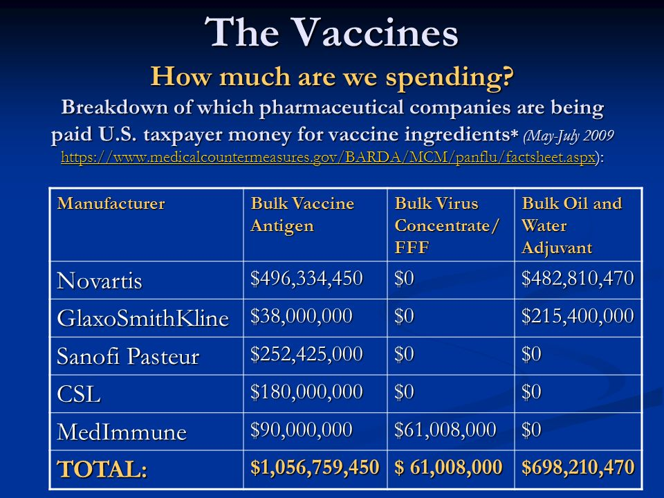 The Vaccines How much are we spending