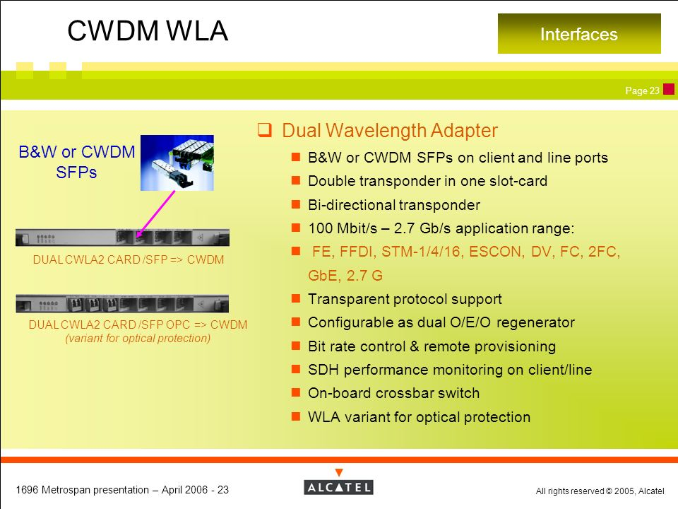 CWDM WLA Dual Wavelength Adapter Interfaces B&W or CWDM SFPs
