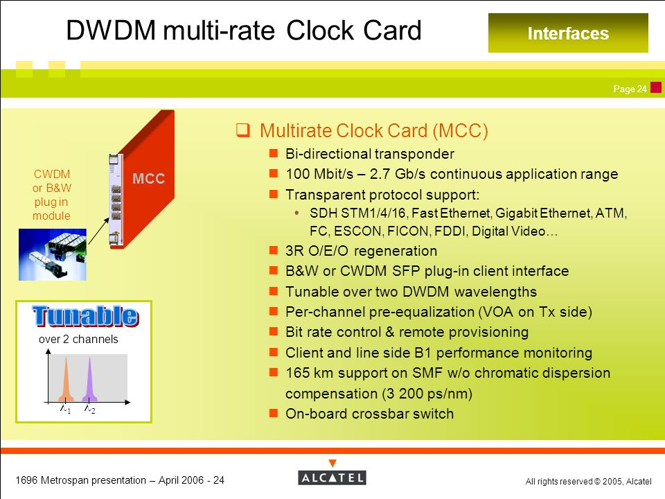 DWDM multi-rate Clock Card