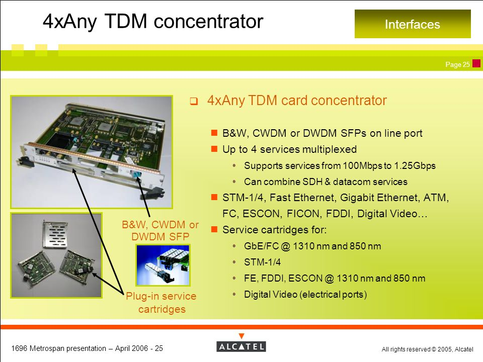 4xAny TDM concentrator Interfaces 4xAny TDM card concentrator