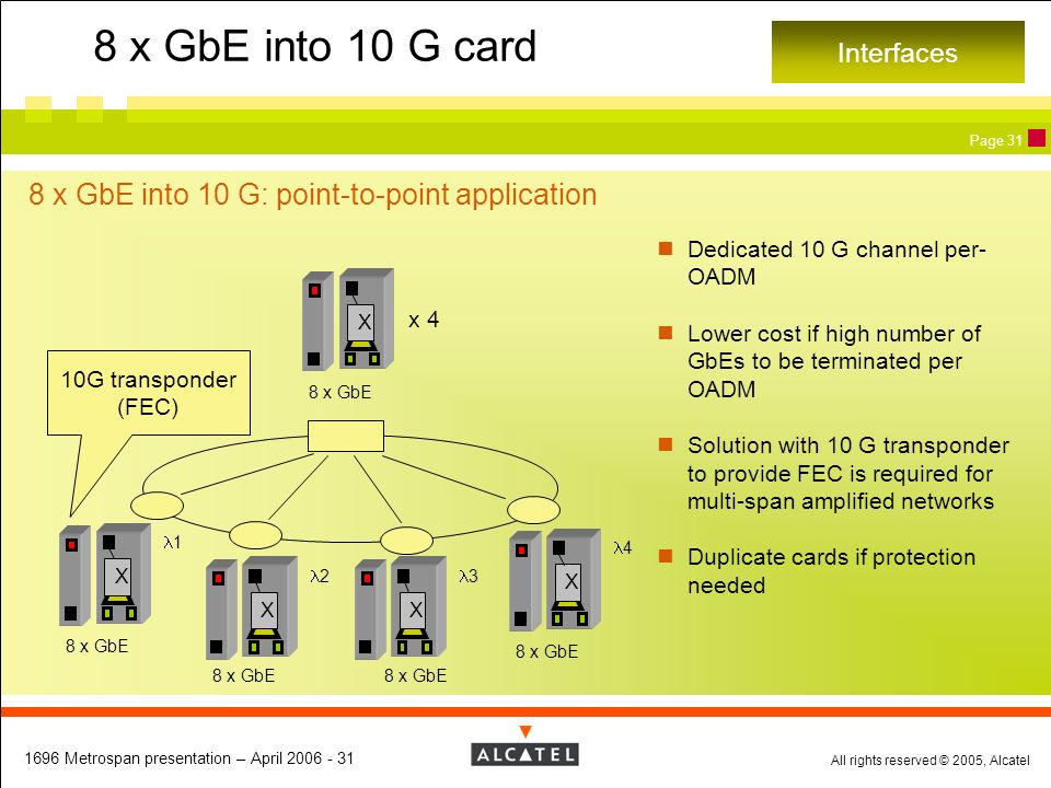 8 x GbE into 10 G card 8 x GbE into 10 G: point-to-point application