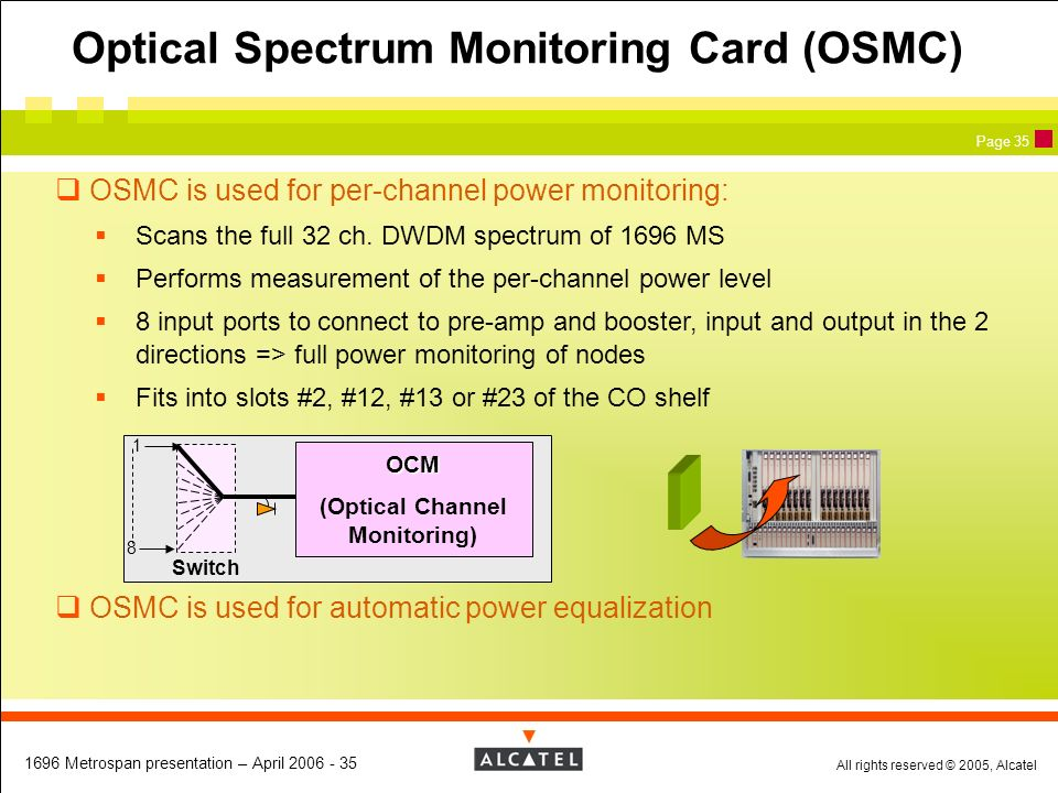 Optical Spectrum Monitoring Card (OSMC)