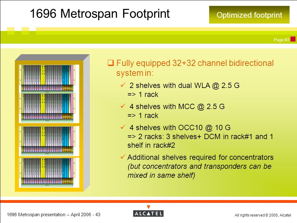 1696 Metrospan Footprint Optimized footprint. Fully equipped channel bidirectional system in: