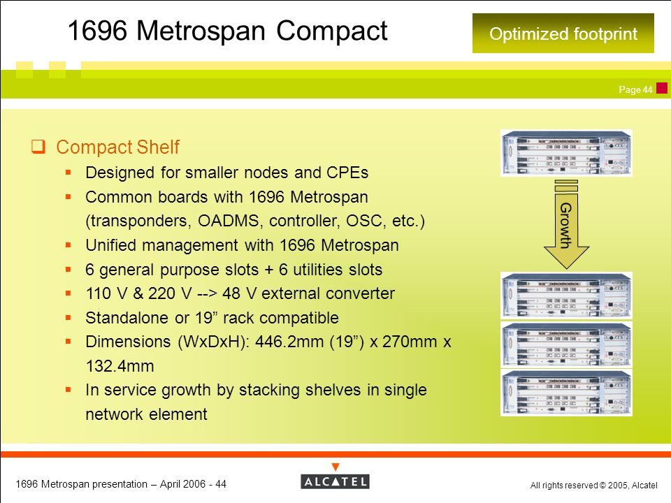 1696 Metrospan Compact Compact Shelf Optimized footprint