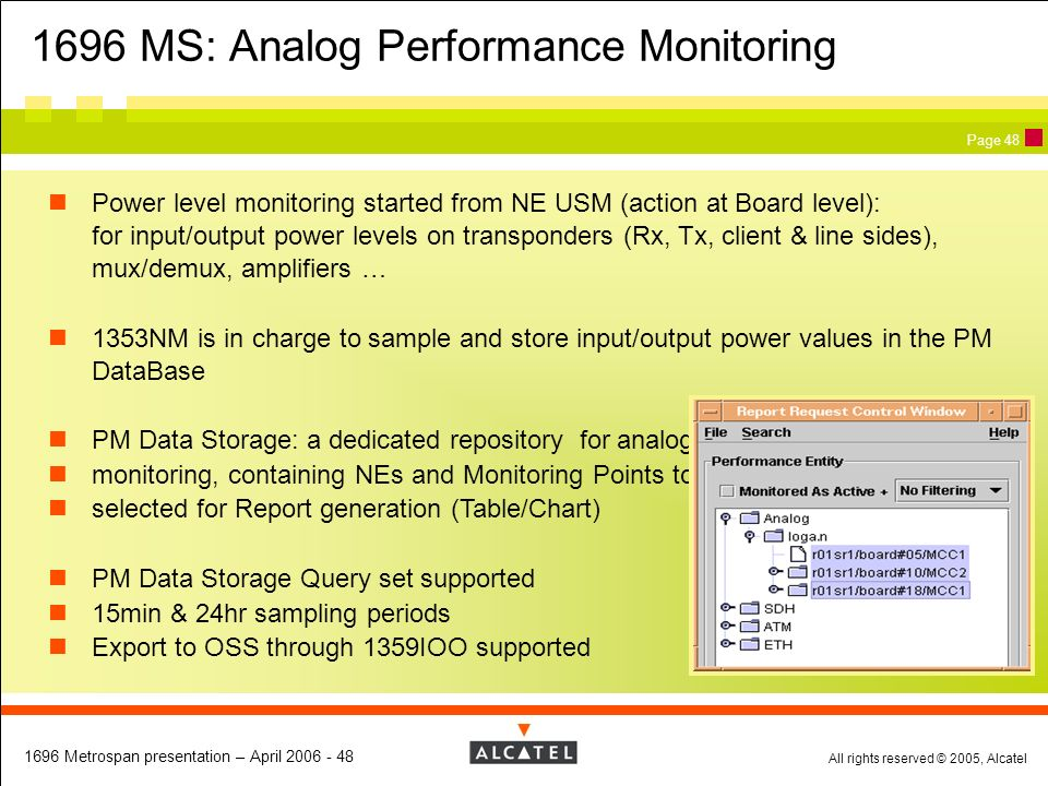 1696 MS: Analog Performance Monitoring