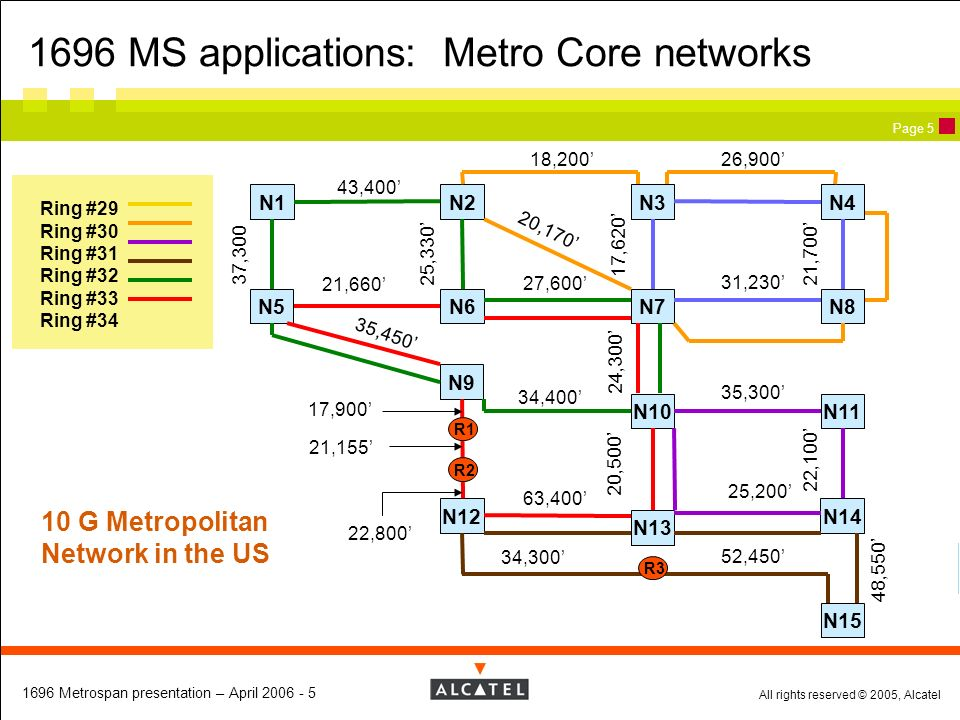 1696 MS applications: Metro Core networks