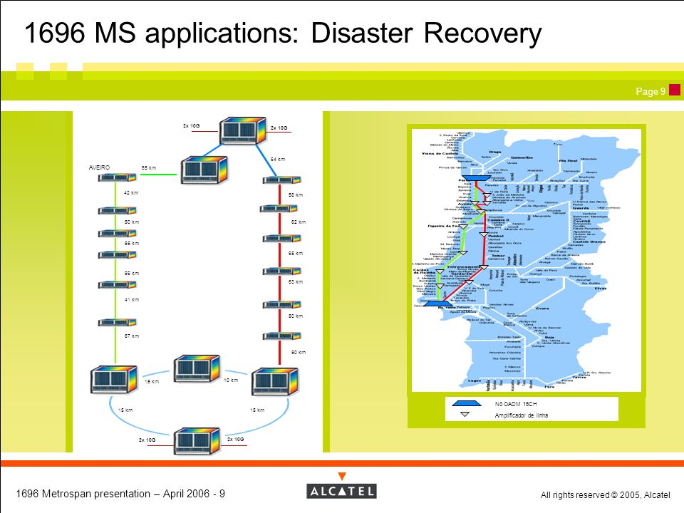 1696 MS applications: Disaster Recovery