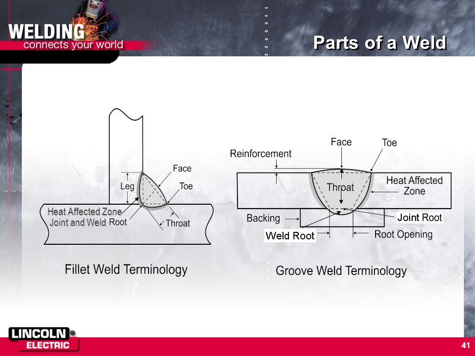 Parts of a Weld Heat Affected Zone Joint and Weld