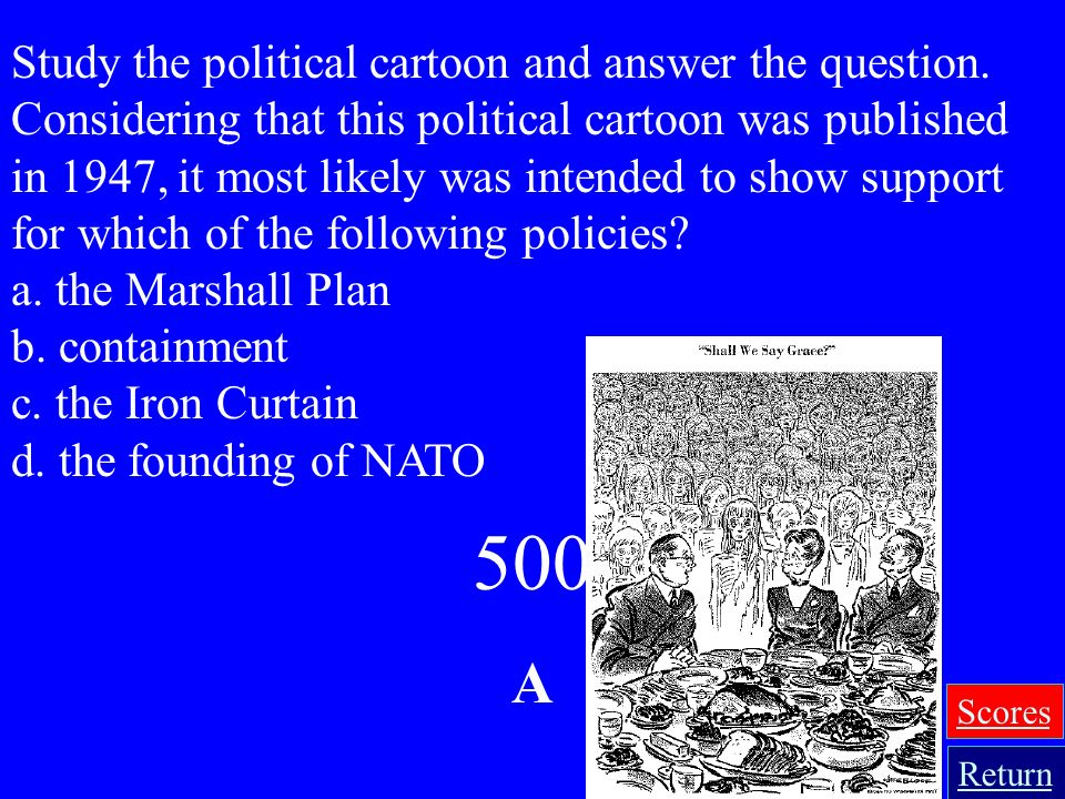 Study the political cartoon and answer the question