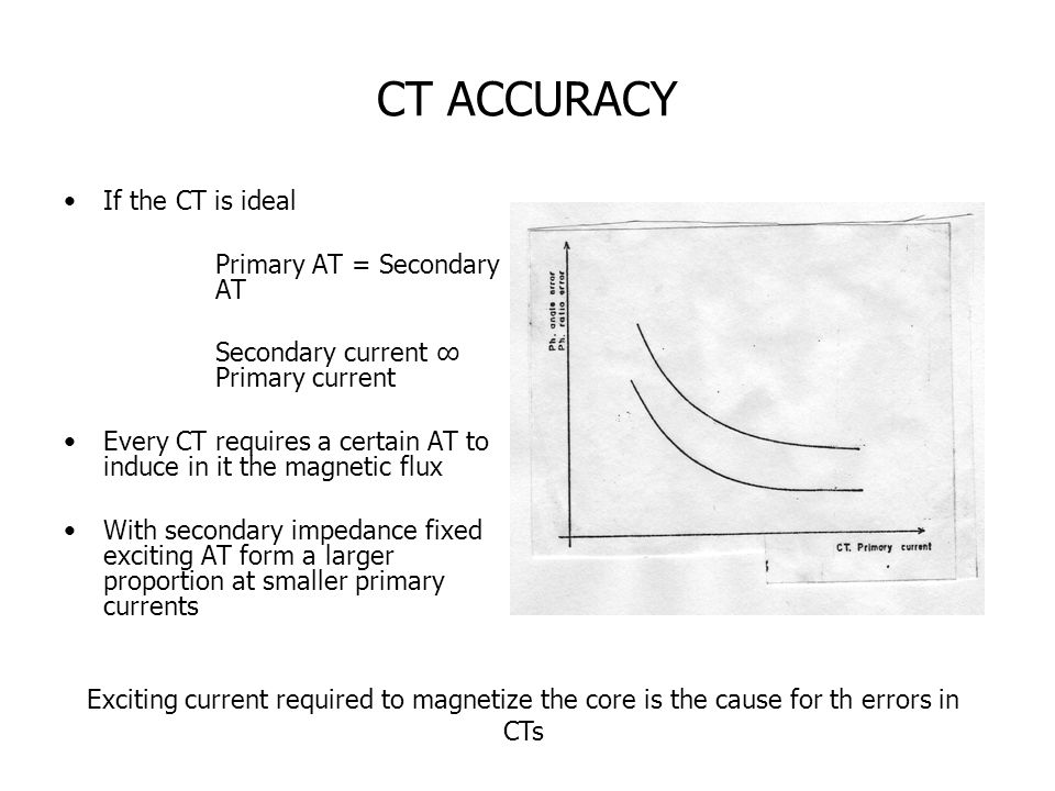 CT ACCURACY If the CT is ideal Primary AT = Secondary AT