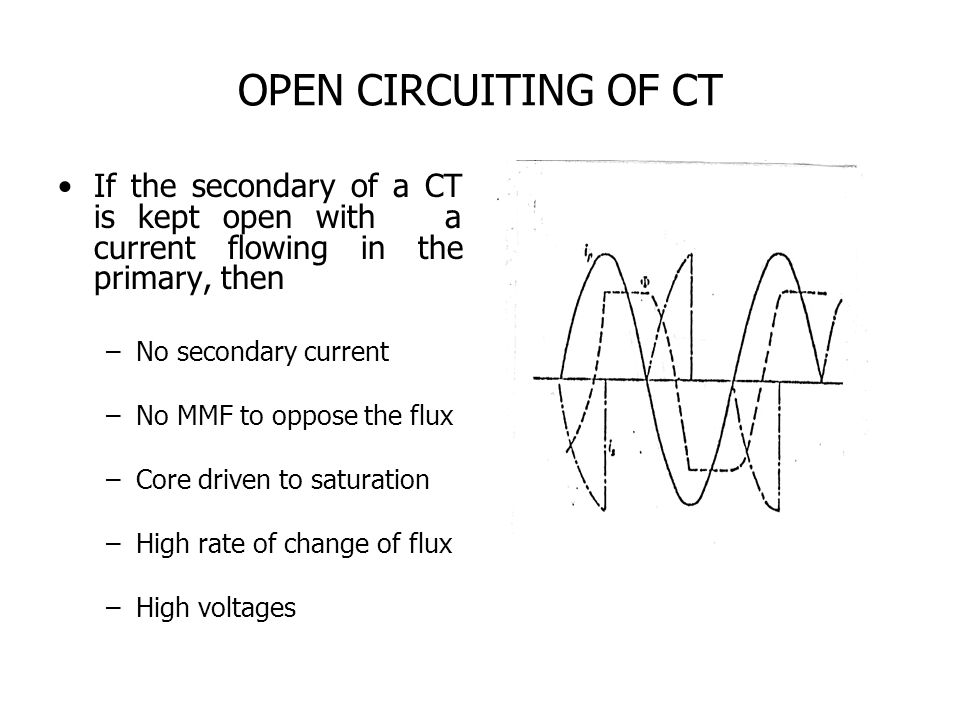 OPEN CIRCUITING OF CT If the secondary of a CT is kept open with a current flowing in the primary, then.