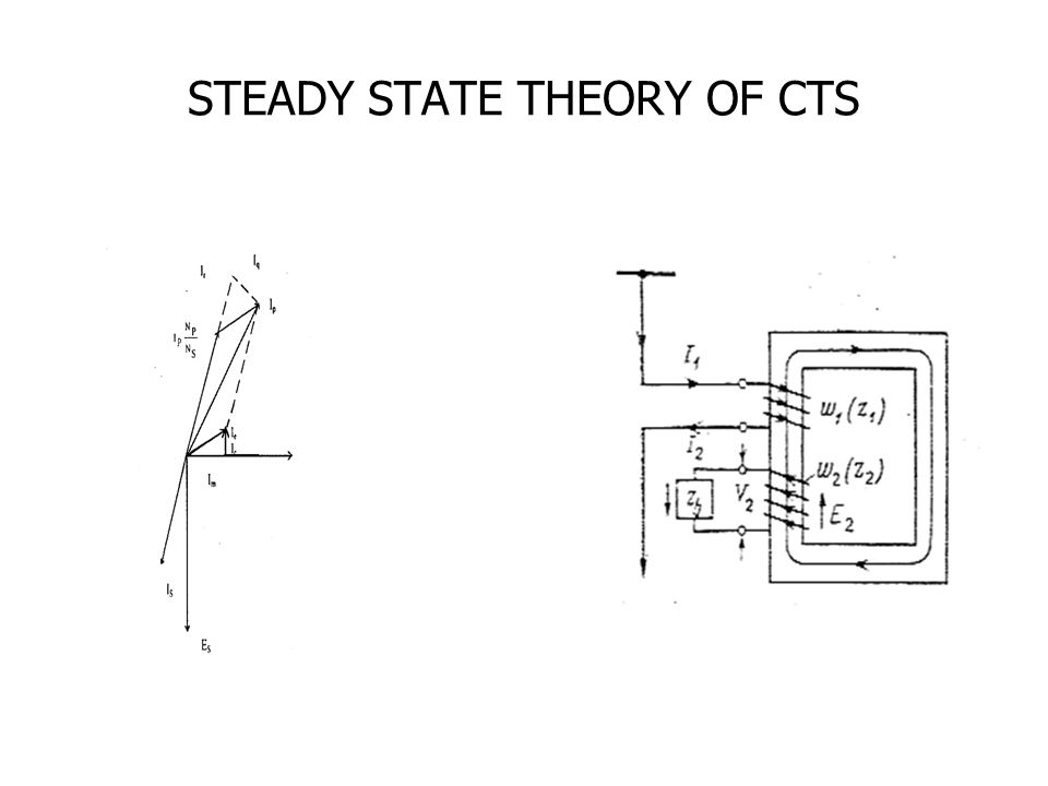 STEADY STATE THEORY OF CTS