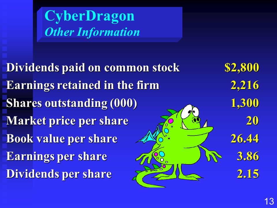 CyberDragon Other Information