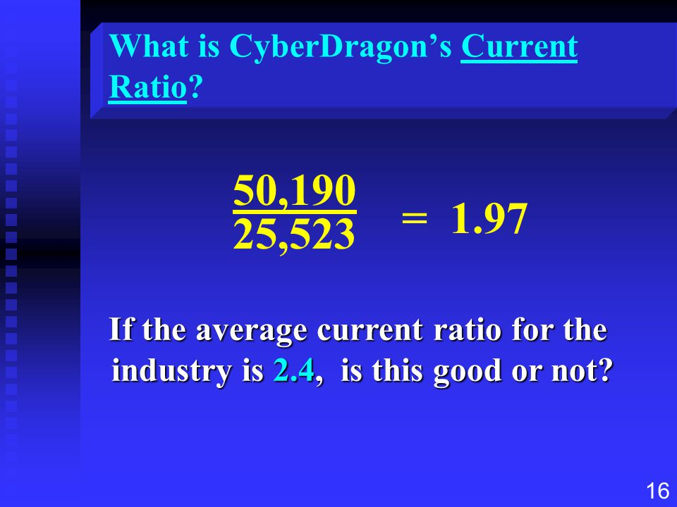 What is CyberDragon's Current Ratio