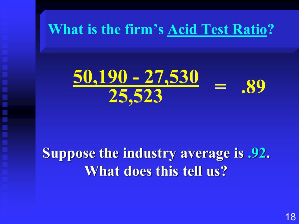 What is the firm's Acid Test Ratio