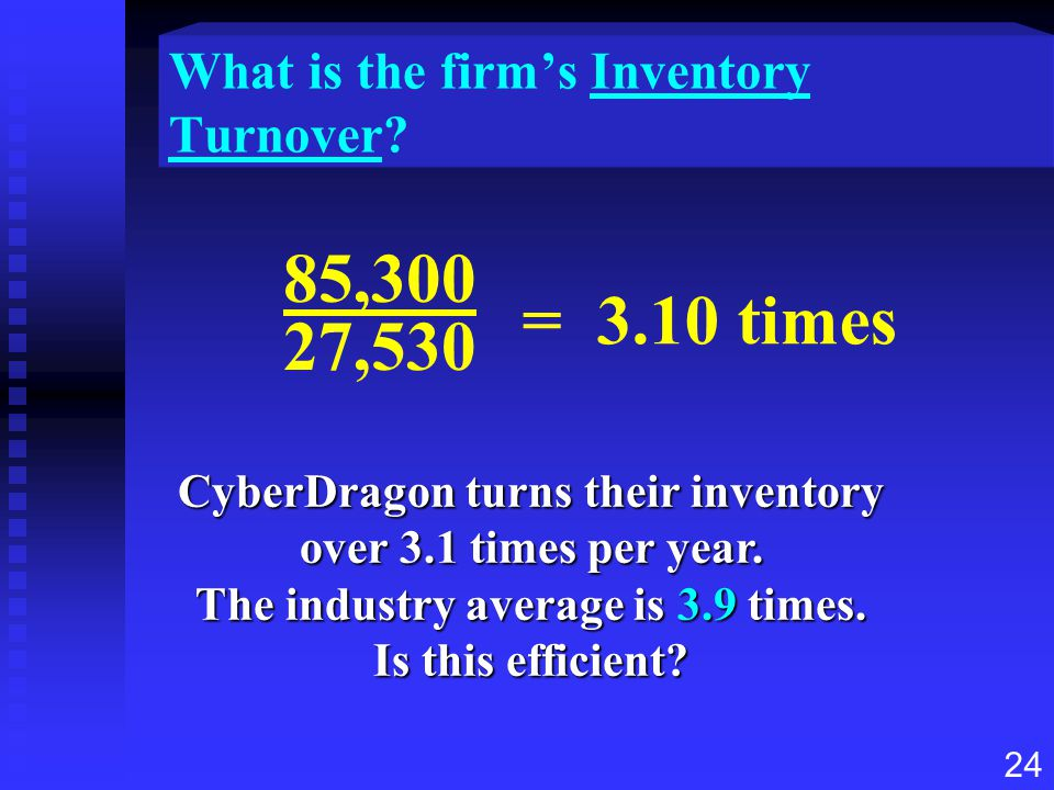 What is the firm's Inventory Turnover