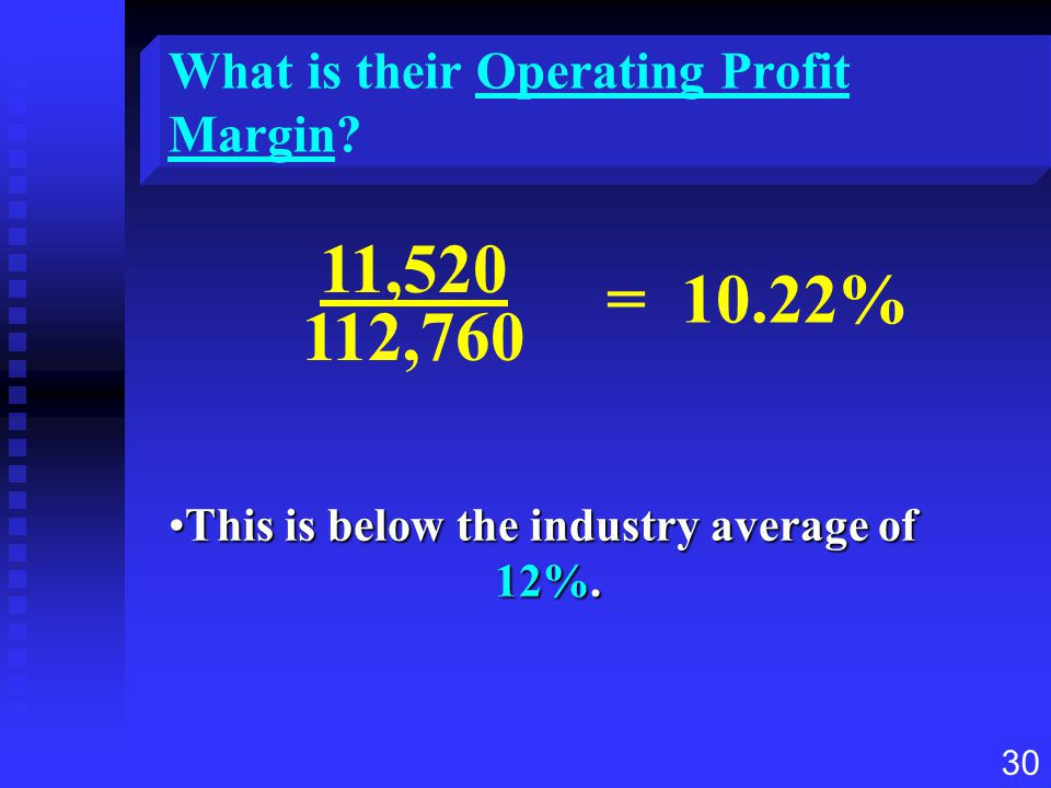 What is their Operating Profit Margin