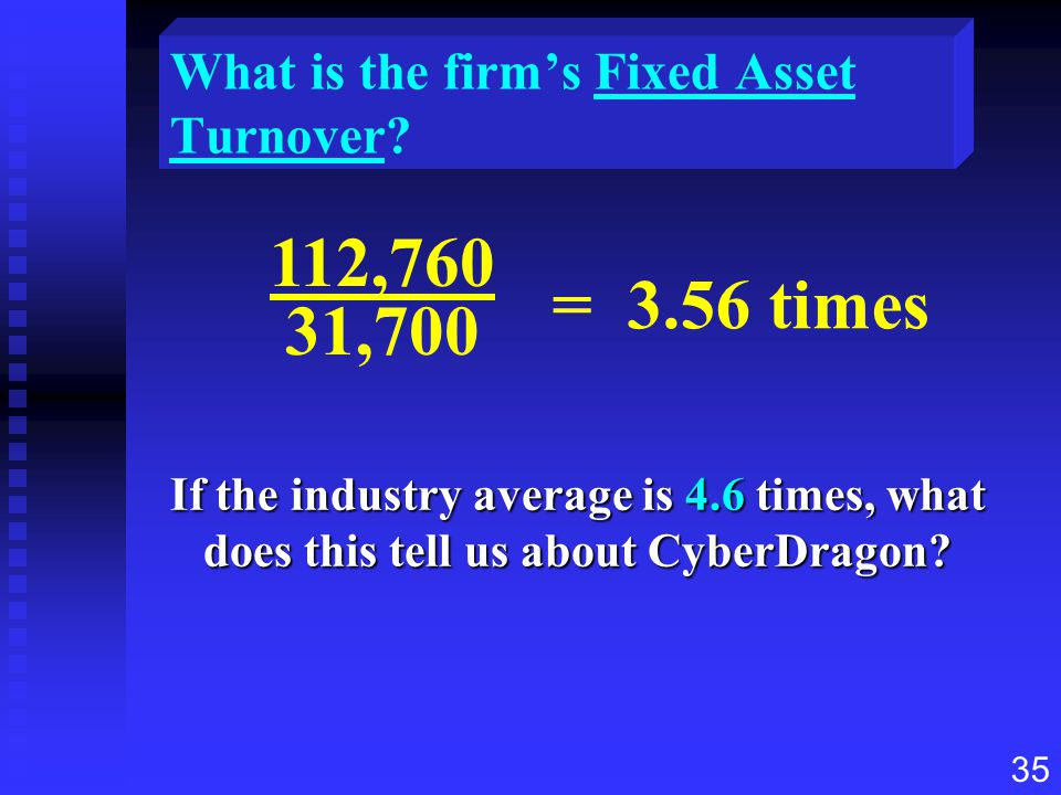 What is the firm's Fixed Asset Turnover