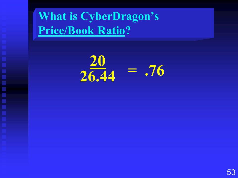 What is CyberDragon's Price/Book Ratio