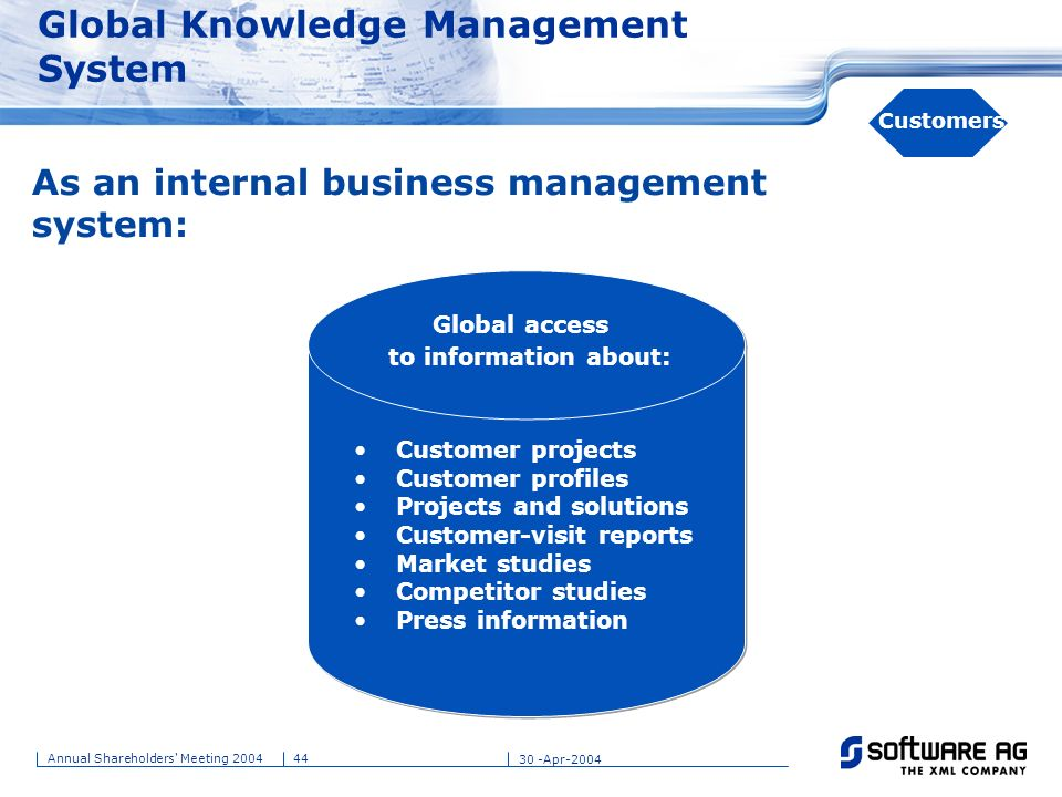 Global Knowledge Management System