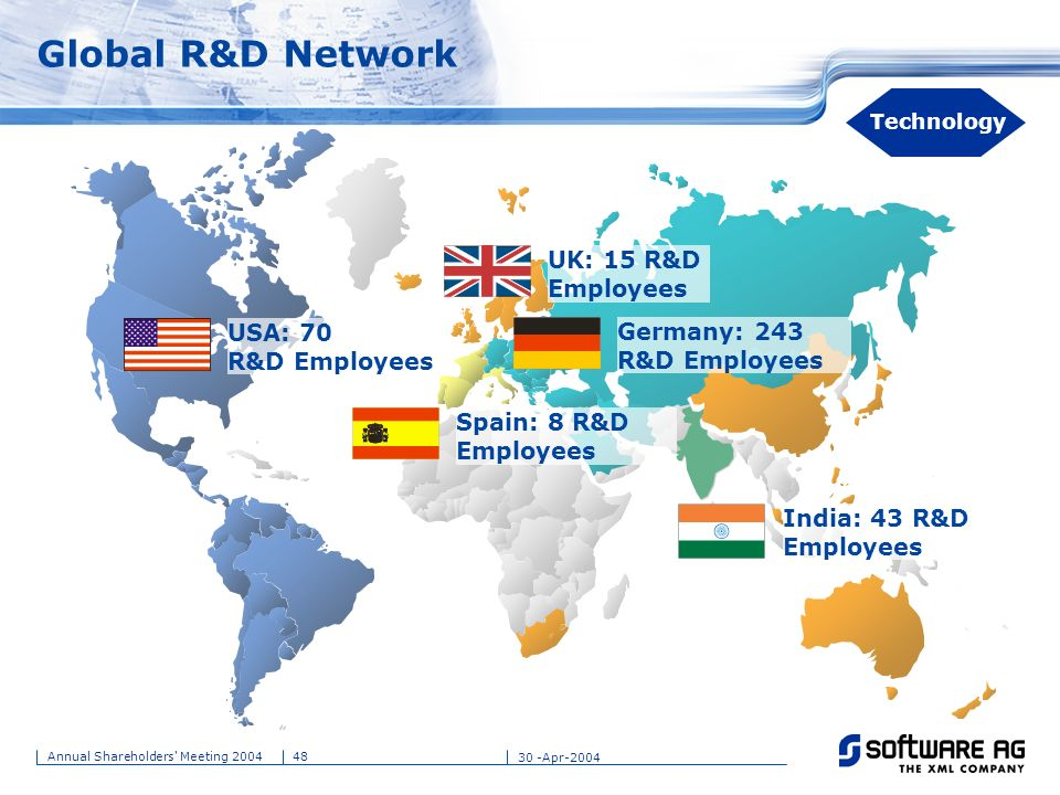 Global R&D Network UK: 15 R&D Employees USA: 70 R&D Employees