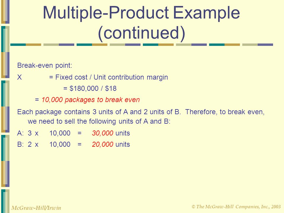 Cost-Volume-Profit Analysis - ppt video online download