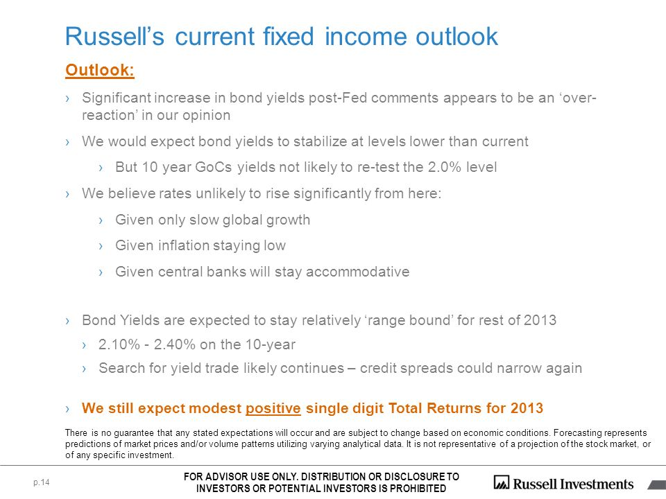 Russell's current fixed income outlook