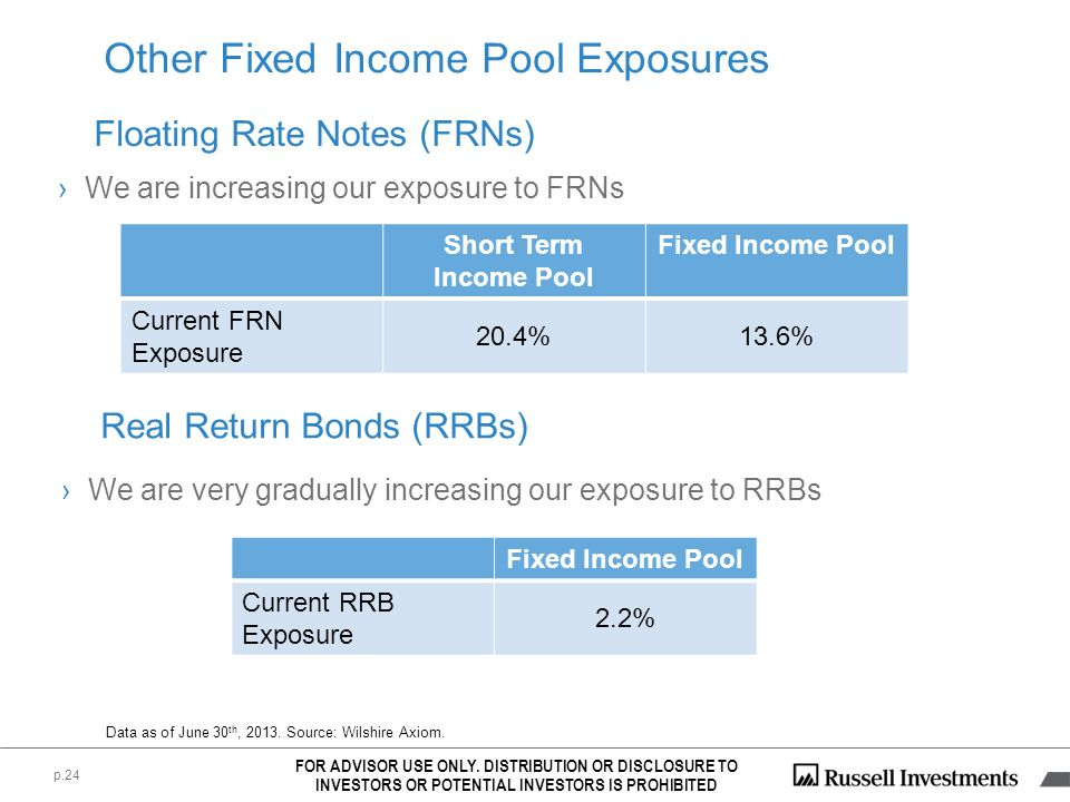 Other Fixed Income Pool Exposures