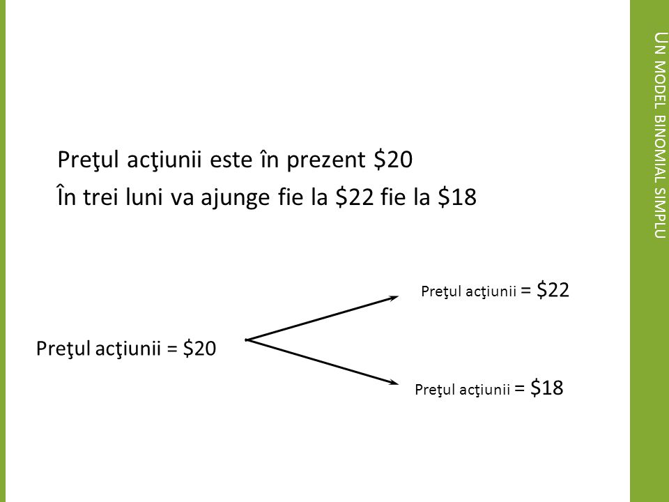 prețul opțiunii ca procent cum să faci bani reali într- o singură zi