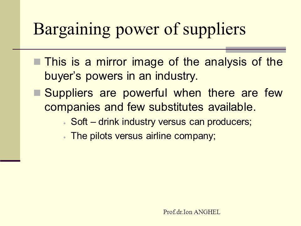 bargaining power of suppliers grocery industry