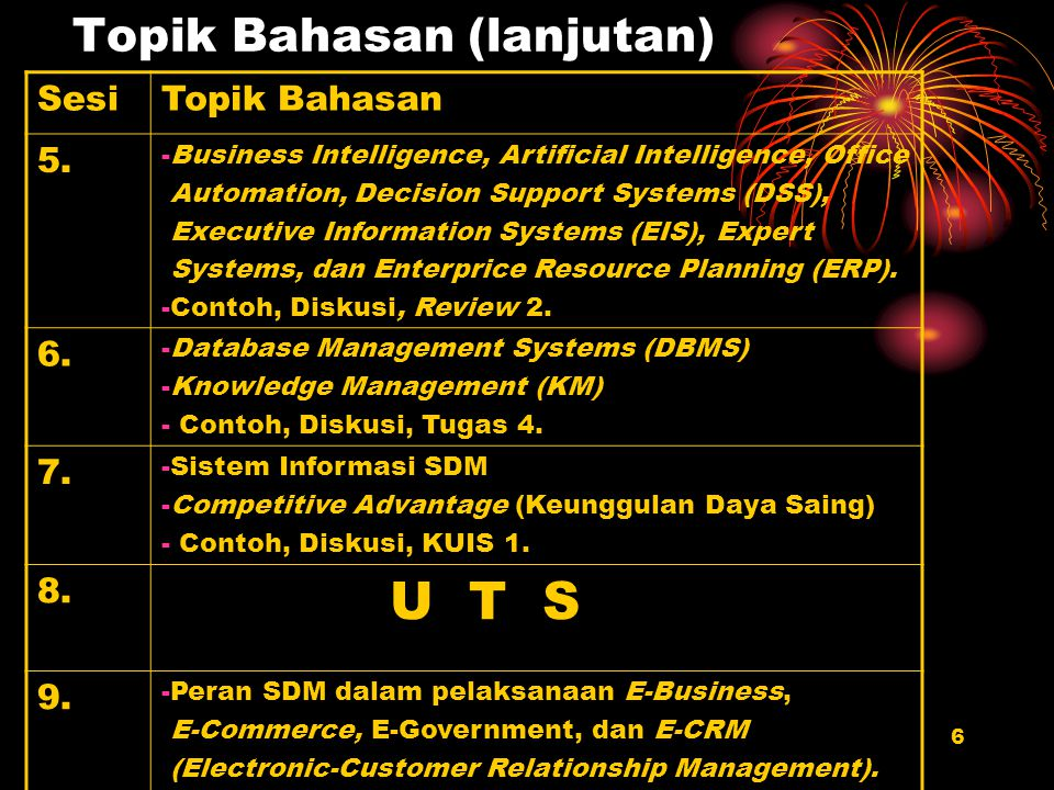 Management Information System Ppt Download