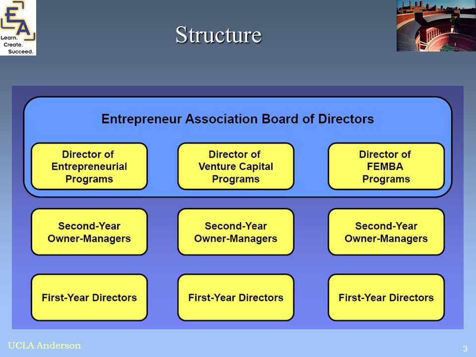 Mission To encourage Entrepreneurial thinking - ppt download