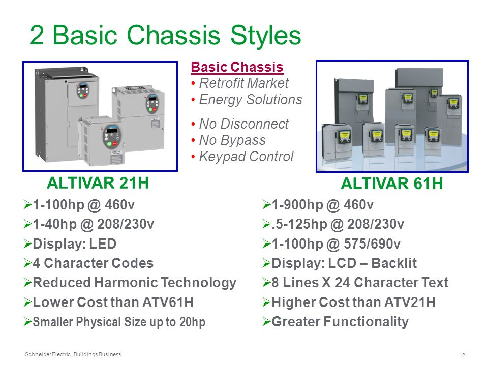 2 Basic Chassis Styles ALTIVAR 21H ALTIVAR 61H Basic Chassis