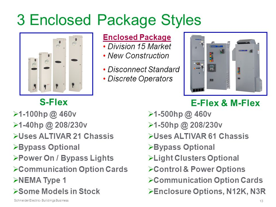 3 Enclosed Package Styles