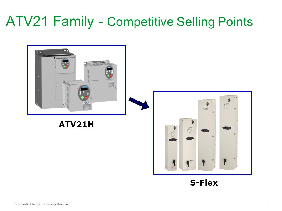 ATV21 Family - Competitive Selling Points