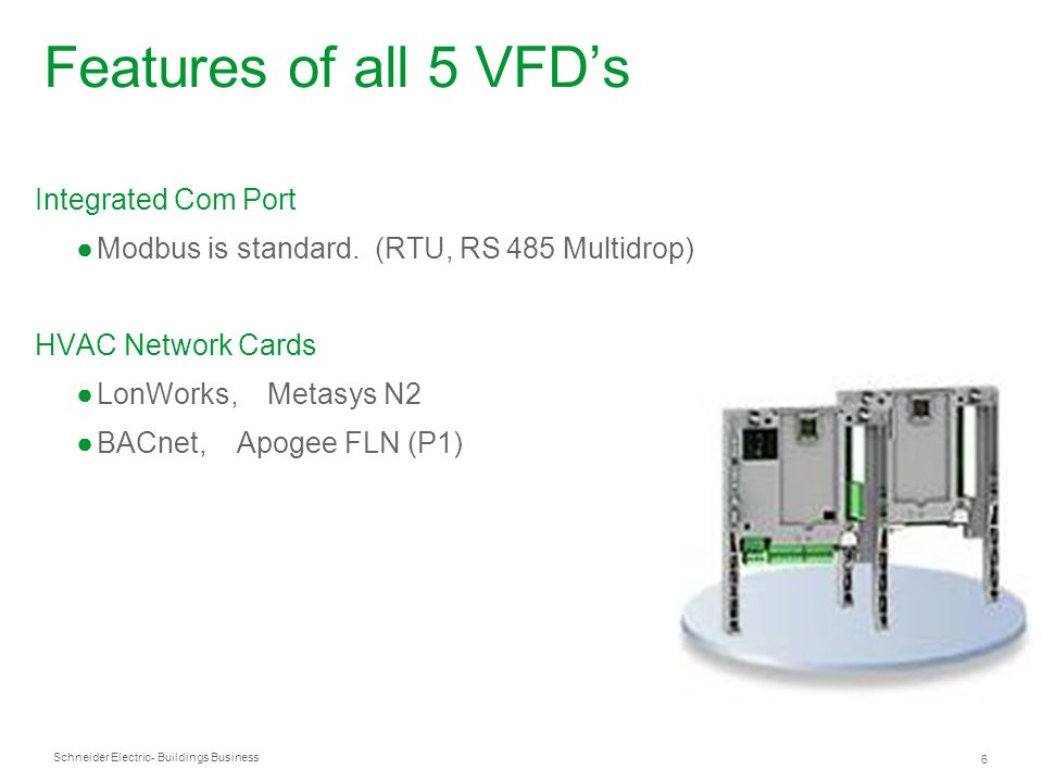 Features of all 5 VFD's Integrated Com Port