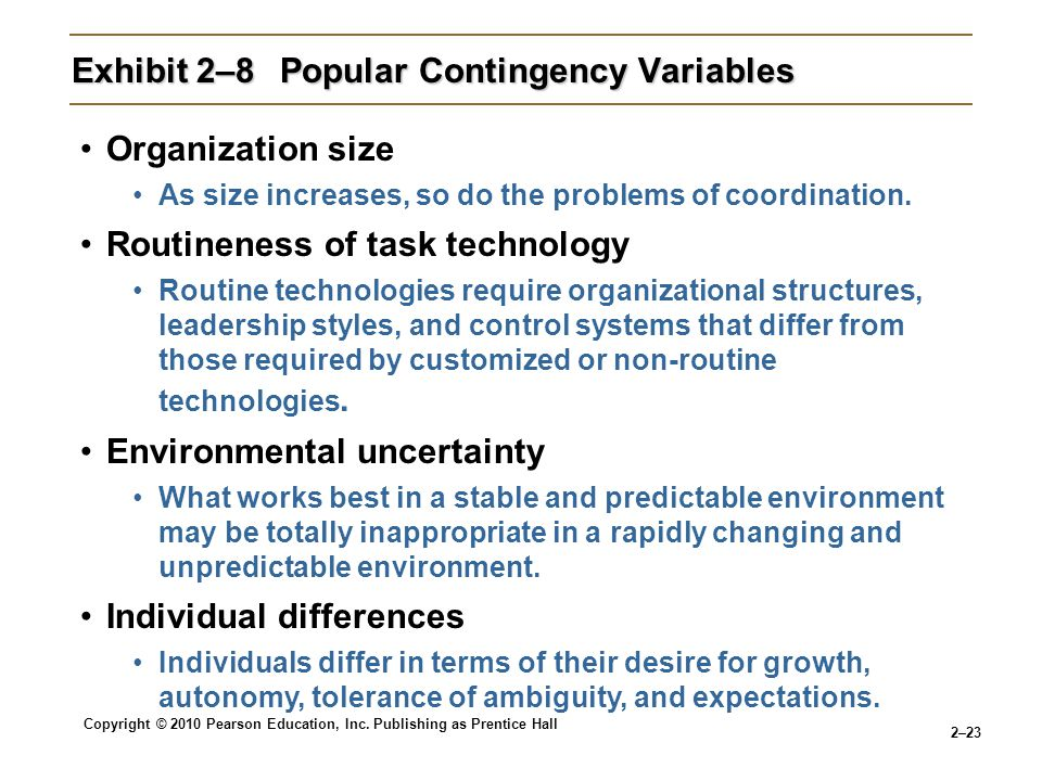 Exhibit 2–8 Popular Contingency Variables