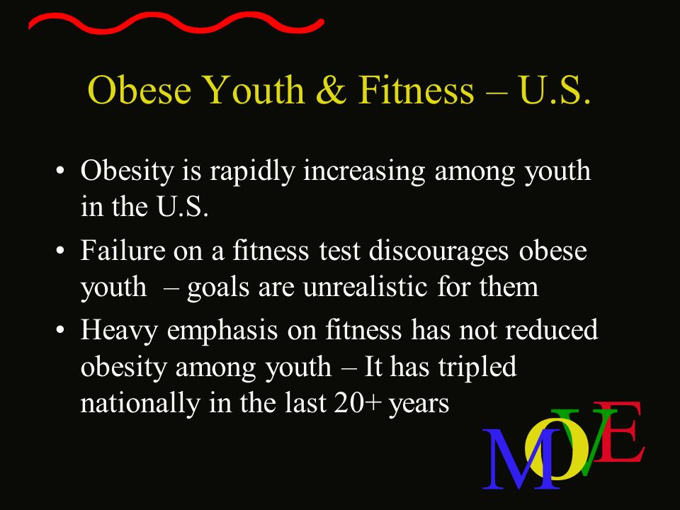 Obese Youth & Fitness – U.S.