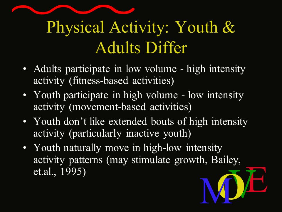 Physical Activity: Youth & Adults Differ