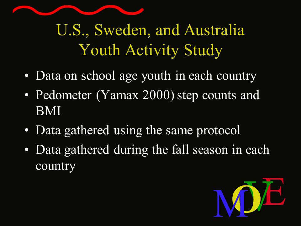 U.S., Sweden, and Australia Youth Activity Study