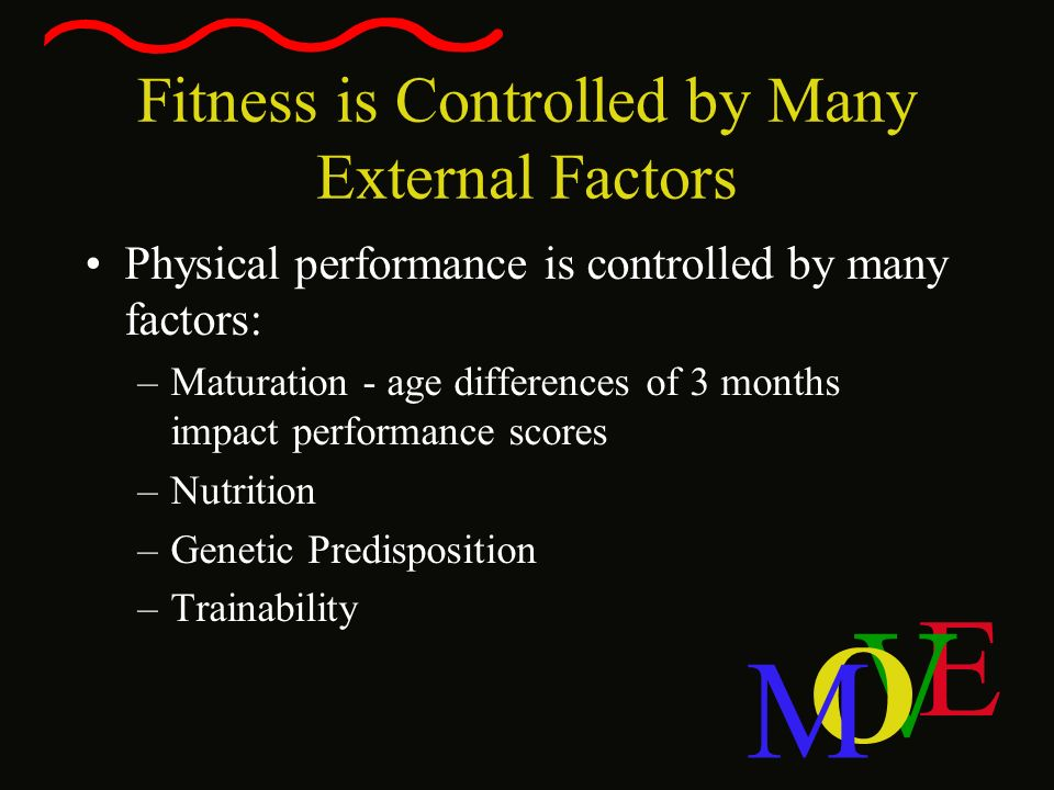 Fitness is Controlled by Many External Factors