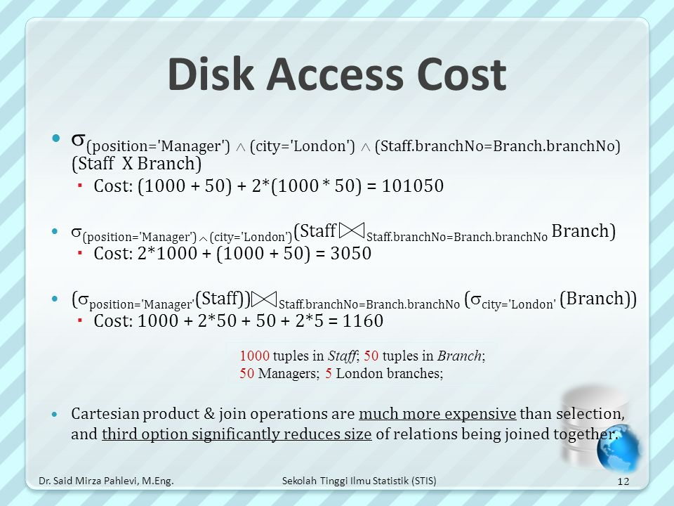Disk Access Cost (position= Manager )  (city= London )  (Staff.branchNo=Branch.branchNo) (Staff X Branch)