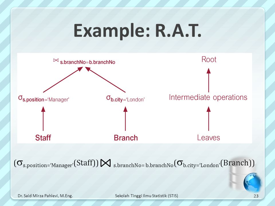 Example: R.A.T. (s.position='Manager'(Staff)) s.branchNo= b.branchNo(b.city='London'(Branch))