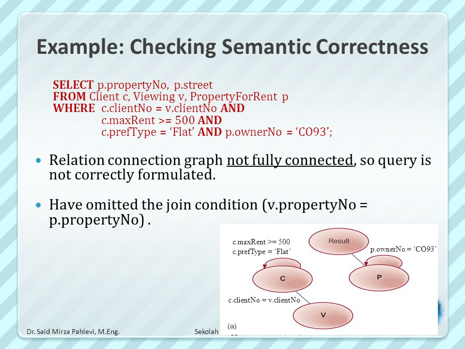 Example: Checking Semantic Correctness