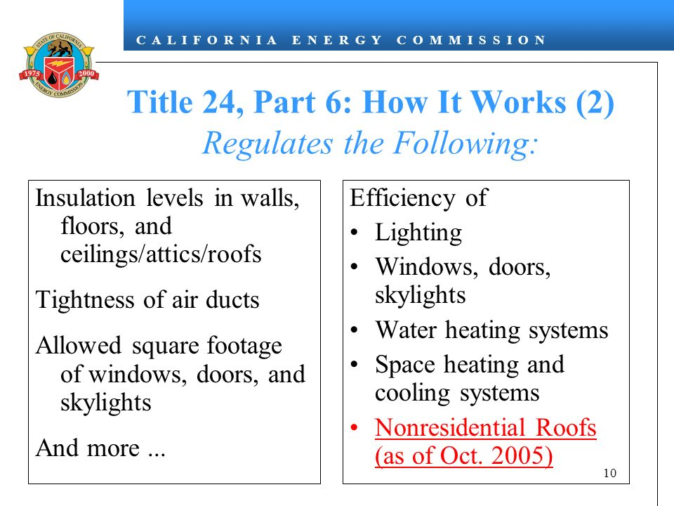 Title 24, Part 6: How It Works (2) Regulates the Following: