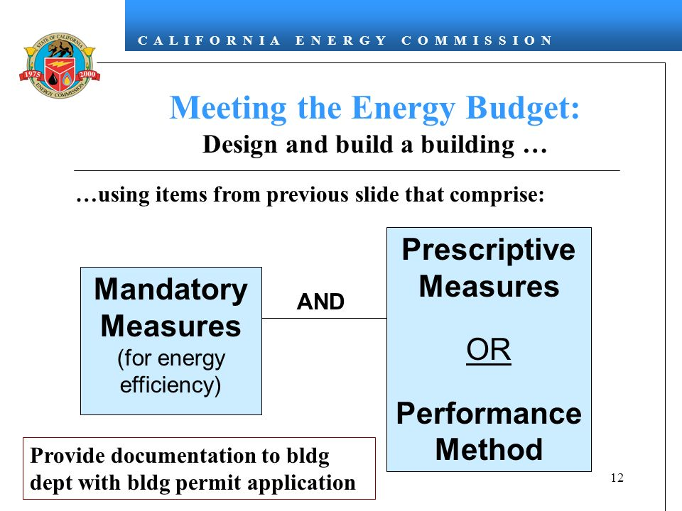 Meeting the Energy Budget: Design and build a building …